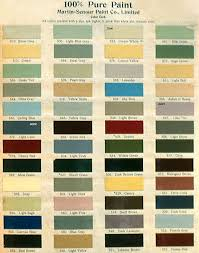 historical palette early 1900 u0027s so a bit early for your home
