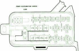 ram 1500 fuse box 1998 wiring diagrams instruction