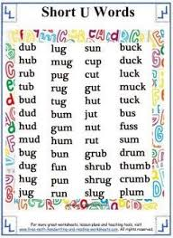 esl phonics lesson short and long vowels word list and