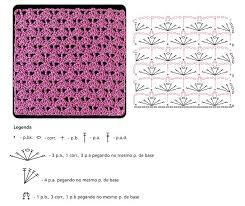 pattern of crochet stitches crochet fan stitch crochet kingdom