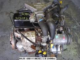 used car engines and gear box in south africa basic engine u0026 gearbox