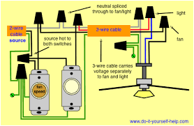 Ceiling Fan And Light Switch Wiring Diagrams For A Ceiling Fan And Light Kit Do It Yourself