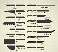 luxury basic kitchen knives home decorating ideas