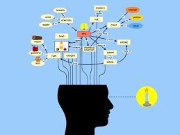 map ideas concept mapping lesson plans and lesson ideas brainpop educators