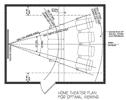 home theater room size layout home art