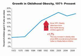childhood obesity essay sample child obesity essay sample prestigiousclock ga child obesity essay sample