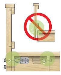attaching deck rail posts builder magazine building codes
