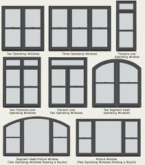 Best 25 Standard Window Sizes by Windows Triple Hung Windows Marvin Inspiration Integrity Double