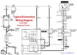 wiring diagram for a car wiring wiring diagrams instruction