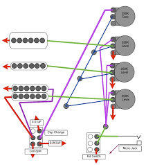 wiring diagram telecaster guitar forum