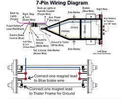 100 trailer light wiring diagram uk wiring diagram for boat