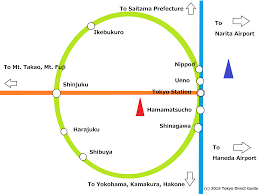 shinagawa station map jr trains