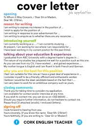 how to do a covering letter for a job 12199