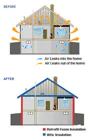 home insulation ri insulation contractor best price blown in foam