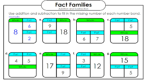 number fact families math worksheets fact families activity shelter