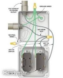 9 tips for easier home electrical wiring home electrical wiring