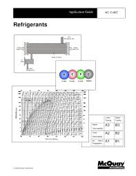 mcquay refrigerant application guide ag31 007 chlorofluorocarbon