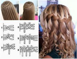 braided hairstyle instructions step by step 8 fantastic princess hairstyles for your sweetie
