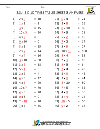 multiplication table worksheets grade 3