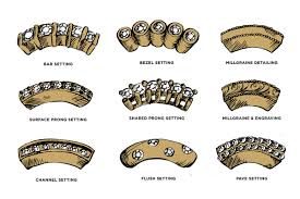 blog your guide to ring setting styles