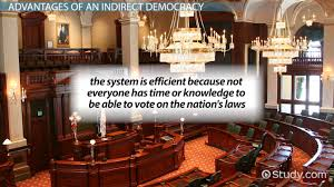 what is democracy definition types u0026 principles video