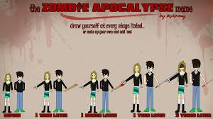 Zombie Apocalypse Meme - zombie apocalypse meme by mrjlc211 on deviantart
