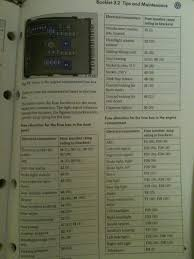 vw touran fuse diagram with schematic pics 81463 linkinx com