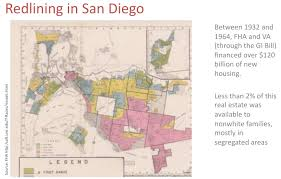 Map Of San Diego Neighborhoods by Structural Racialization And Government U0027s Role Project Linked Fate