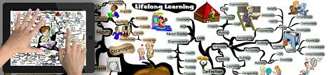 why becoming a lifelong learner is no longer an option