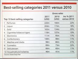 watches price list in dubai agoracom small cap investment golden minerals company ed