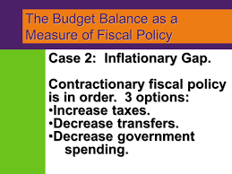 long run implications of fiscal policy deficits and the public