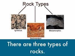 Types Of Rocks The Rock Cycle By Karen Redmon