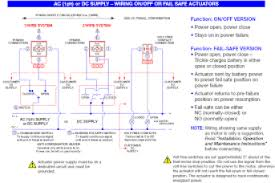 chevy actuator valve wiring diagram chevy wiring diagrams