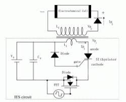 circuits u003e hydrogen generation by ultra short pulse power supply