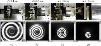 design and characterization of an infrared alvarez lens