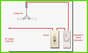 ceiling fan capacitor wiring diagram anna french wallpaper online