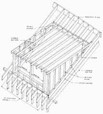 Dormer Installation Cost How To Add A Dormer Diy How To Guides Repair Home