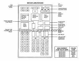 2001 rav4 fuse box diagram wiring diagram simonand
