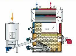caldaia per interni caldaie per interni detrazioni 65 per caldaie a biomassa un