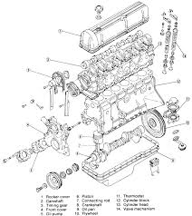 diagram exploded engine wiring diagrams instruction