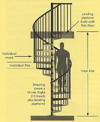spiral staircase floor plan best 25 spiral staircase plan ideas on small wooden