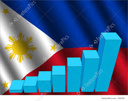 Filipino Flag Colors Abstract Forms Graph On Filipino Flag Stock Illustration