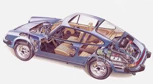 engine porsche 911 the porsche 911 the car that shouldn t work but does by car magazine