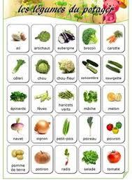 vocabulaire cuisine allemand vocabulaire les légumes du potager mna le