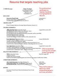 Online Resume Critique by Free Resume Critique Breakupus Nice Elons Musk Rsum All On One