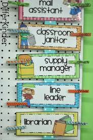 Kindergarten Classroom Floor Plan Best 25 Kindergarten Job Chart Ideas On Pinterest Classroom Job