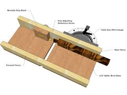easy woodworking projects for high students in old making a
