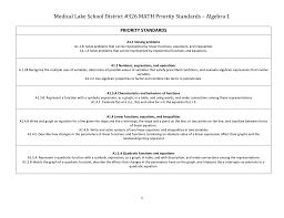 medical lake district 326 math power standards algebra 1
