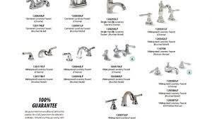 faucet types kitchen kitchen faucet types kitchen www almosthomedogdaycare com types of