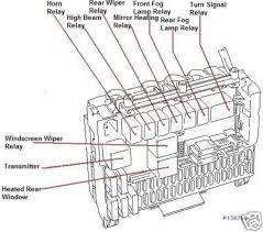 vauxhall vivaro wiring loom diagram vauxhall wiring diagrams
